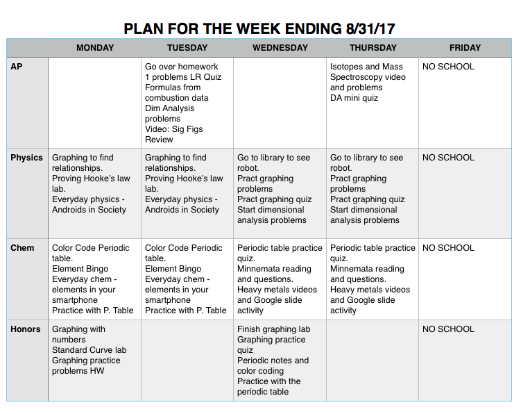 Lesson plans west central these are for 41317 urtaz Images