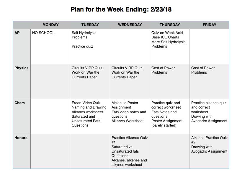 Lesson Plans « West Central